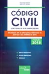 Código Civil - Mini